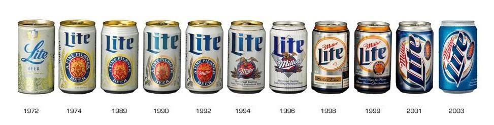 Timeline-of-Miller-Lite-Can-Designs1